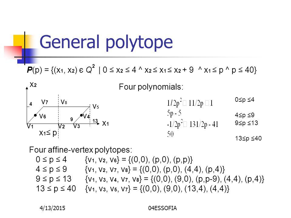 4/13/201504ESSOFIA General polytope P(p) = {(x 1, x 2 ) є Q | 0 ≤ x 2 ≤ 4 ^ x 2 ≤ x 1 ≤ x 2 + 9 ^ x 1 ≤ p ^ p ≤ 40} 2 4 9 13 x1x1 x2x2 v1v1 v2v2 v3v3 v4v4 v5v5 v6v6 v7v7 v8v8 x 1 ≤ p Four affine-vertex polytopes: 0 ≤ p ≤ 4 {v 1, v 2, v 6 } = {(0,0), (p,0), (p,p)} 4 ≤ p ≤ 9 {v 1, v 2, v 7, v 8 } = {(0,0), (p,0), (4,4), (p,4)} 9 ≤ p ≤ 13 {v 1, v 3, v 4, v 7, v 8 } = {(0,0), (9,0), (p,p-9), (4,4), (p,4)} 13 ≤ p ≤ 40 {v 1, v 3, v 5, v 7 } = {(0,0), (9,0), (13,4), (4,4)} Four polynomials: 0≤p ≤4 4≤p ≤9 9≤p ≤13 13≤p ≤40