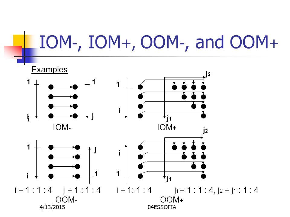 4/13/201504ESSOFIA IOM -, IOM +, OOM -, and OOM + Examples j2j2 i j i i j 11 1 1 i = 1 : 1 : 4 j = 1 : 1 : 4 i = 1: 1 : 4 j 1 = 1 : 1 : 4, j 2 = j 1 : 1 : 4 i i j1j1 j1j1 j2j2 1 1 IOM - IOM + OOM - OOM +