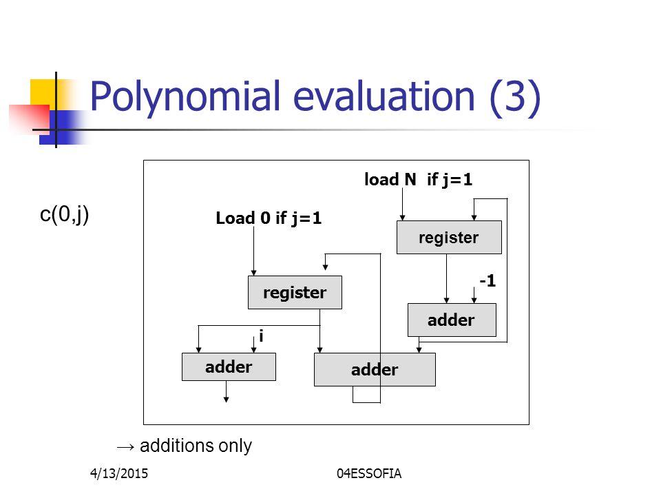 4/13/201504ESSOFIA register adder register adder load N if j=1 Load 0 if j=1 adder i Polynomial evaluation (3) → additions only c(0,j)
