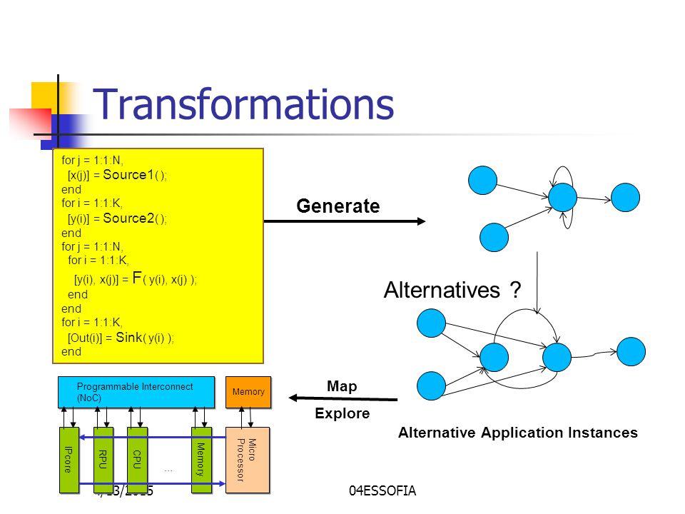4/13/201504ESSOFIA Transformations Programmable Interconnect (NoC) IPcore RPU Memory CPU MicroProcessor Memory...
