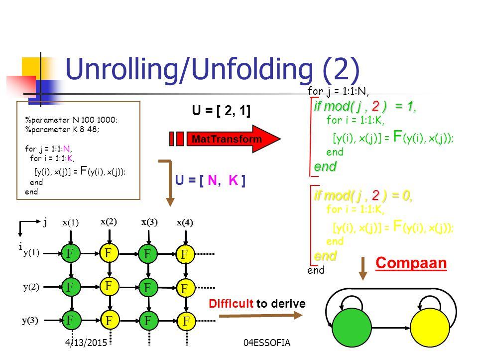 4/13/201504ESSOFIA Unrolling/Unfolding (2) %parameter N 100 1000; %parameter K 8 48; for j = 1:1:N, for i = 1:1:K, [y(i), x(j)] = F (y(i), x(j)); end F F F F F F F F F F F F x(1) x(2) x(3) x(4) y(1) y(2) y(3) j i F F F F F F F F F F F F x(1) x(2) x(3) x(4) y(1) y(2) y(3) j i Compaan U = [ N, K ] Difficult to derive for j = 1:1:N, if mod( j, 2 ) = 1, for i = 1:1:K, [y(i), x(j)] = F (y(i), x(j)); end if mod( j, 2 ) = 0, for i = 1:1:K, [y(i), x(j)] = F (y(i), x(j)); end MatTransform U = [ 2, 1]
