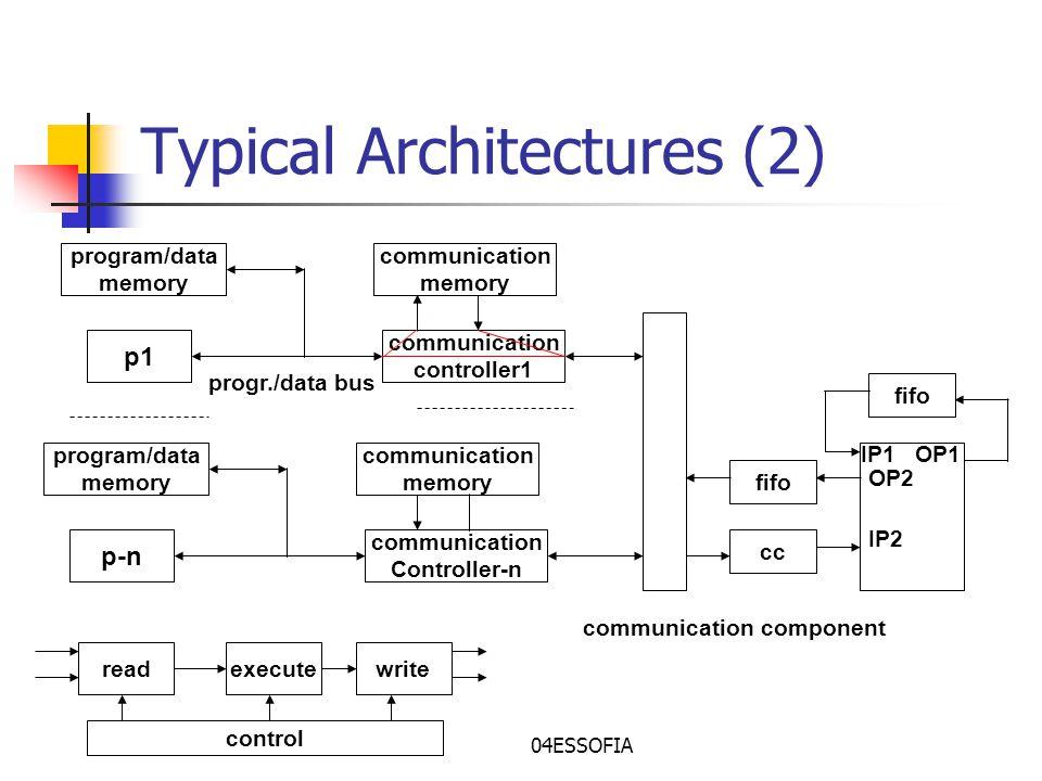 4/13/201504ESSOFIA Typical Architectures (2) program/data memory p1 communication controller1 communication memory program/data memory p-n communication Controller-n communication memory progr./data bus communication component cc fifo IP1 OP1 OP2 IP2 readwriteexecute control