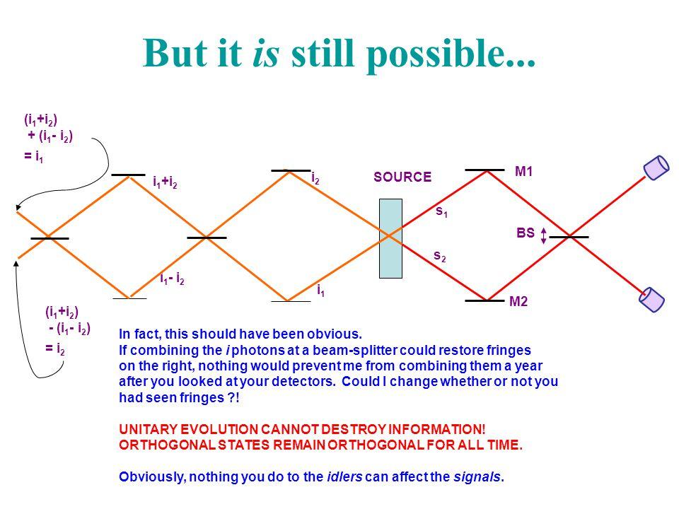 But it is still possible... i 1 +i 2 i 1 - i 2 M1 M2 BS SOURCE s1s1 s2s2 i2i2 i1i1 (i 1 +i 2 ) + (i 1 - i 2 ) = i 1 (i 1 +i 2 ) - (i 1 - i 2 ) = i 2 I