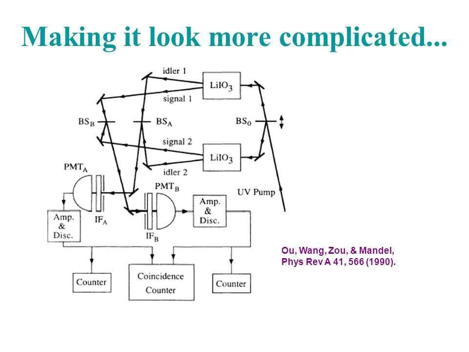 Making it look more complicated... Ou, Wang, Zou, & Mandel, Phys Rev A 41, 566 (1990).