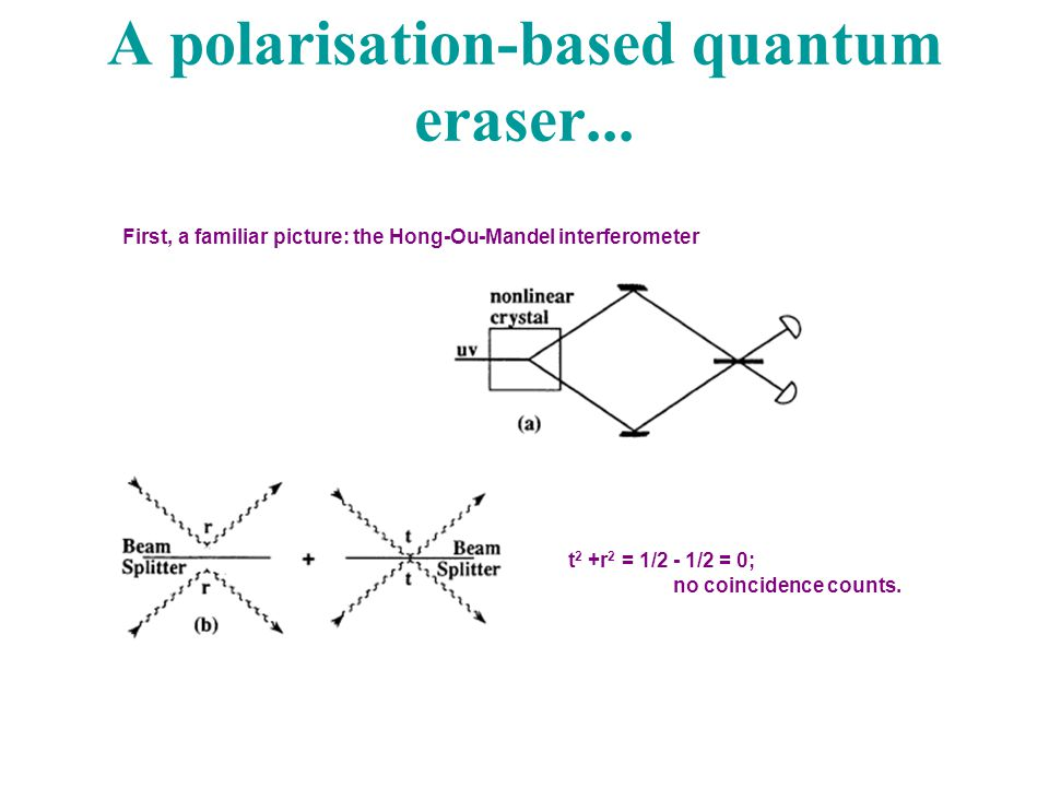 A polarisation-based quantum eraser... First, a familiar picture: the Hong-Ou-Mandel interferometer t 2 +r 2 = 1/2 - 1/2 = 0; no coincidence counts.