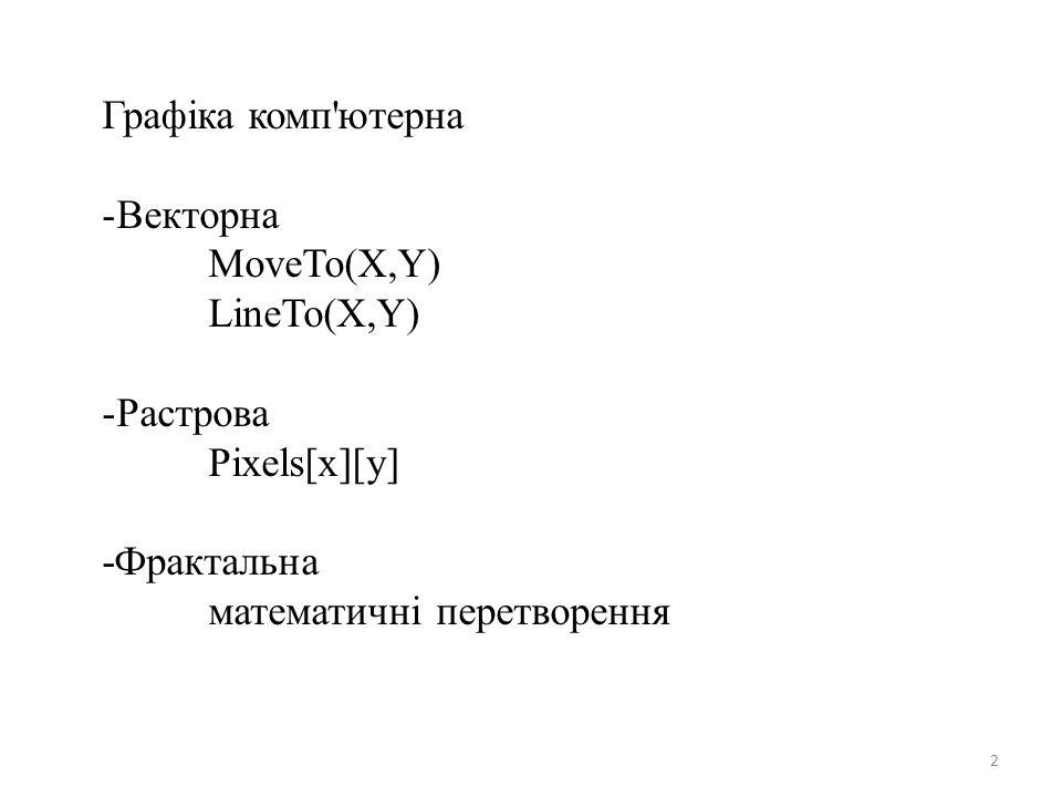 2 Графіка комп ютерна -Векторна MoveTo(X,Y) LineTo(X,Y) -Растрова Pixels[x][y] -Фрактальна математичні перетворення