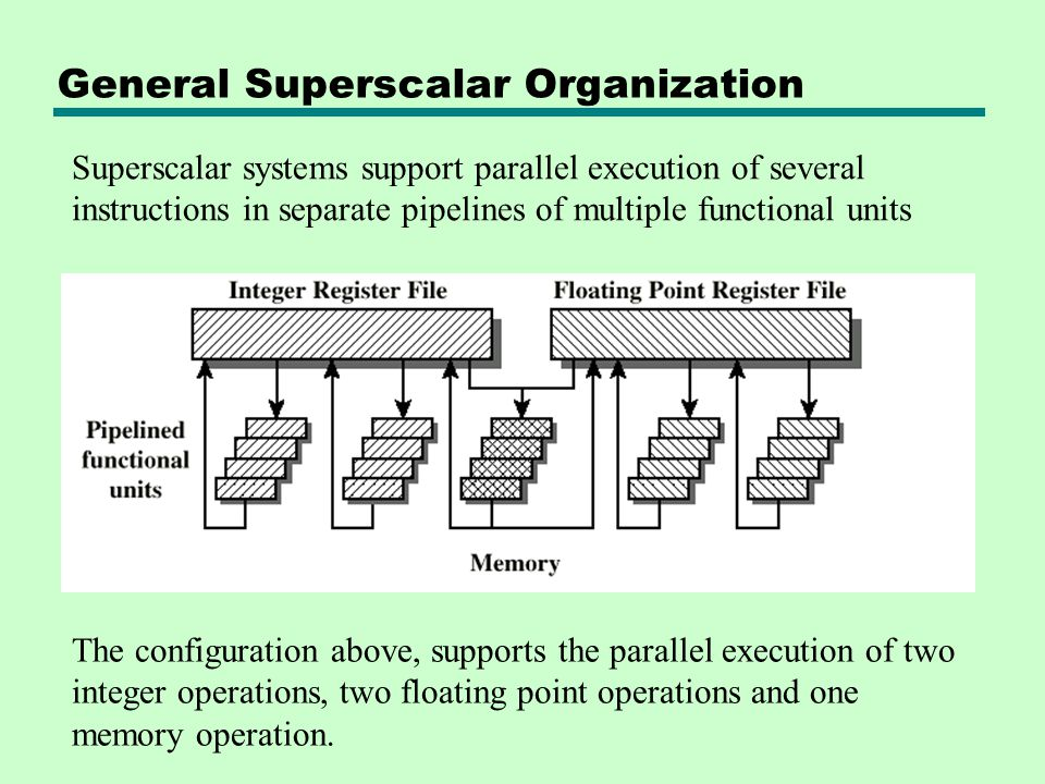 General Superscalar Organization Superscalar systems support parallel execution of several instructions in separate pipelines of multiple functional u