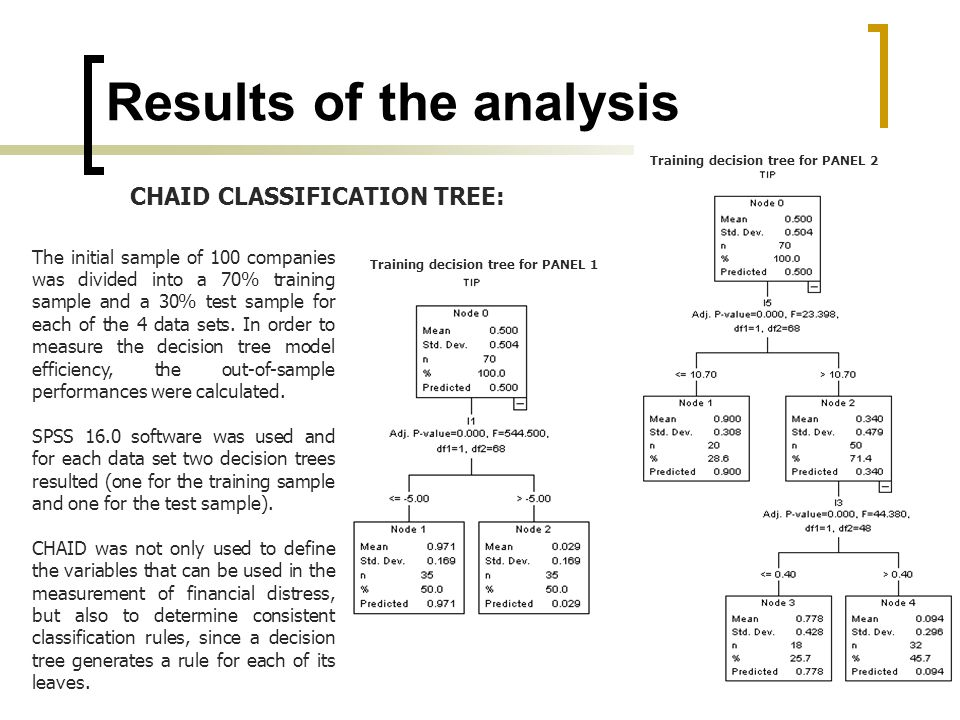 Training decision tree for PANEL 2 The initial sample of 100 companies was divided into a 70% training sample and a 30% test sample for each of the 4