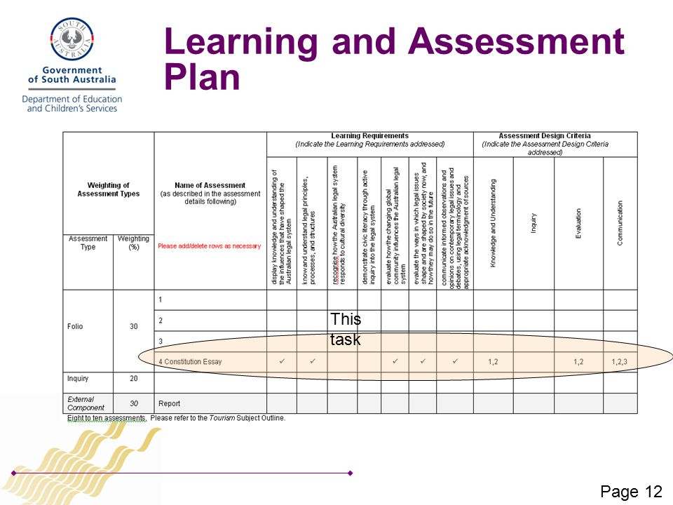 Learning and Assessment Plan This task Page 12