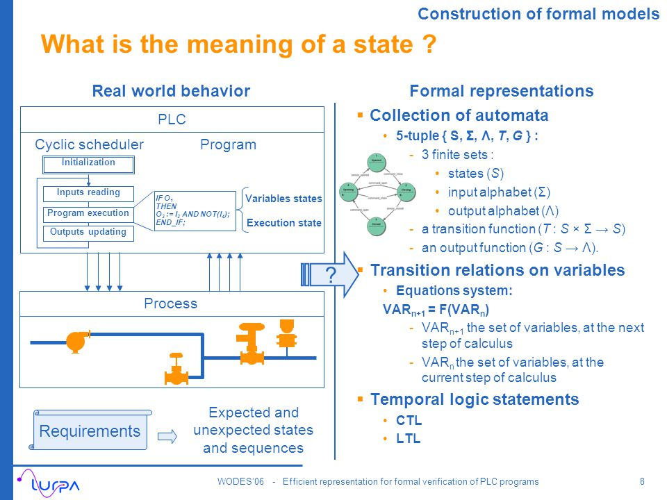 Construction of formal models WODES'06 - Efficient representation for formal verification of PLC programs 8 What is the meaning of a state ? Formal re