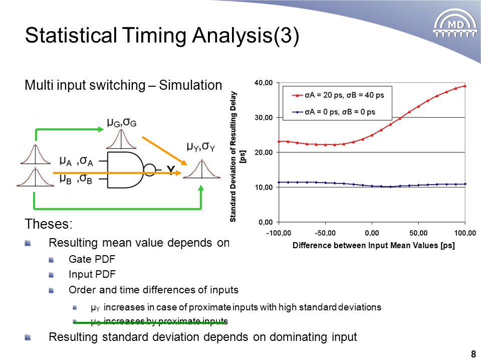 8 Statistical Timing Analysis(3) Multi input switching – Simulation Theses: Resulting mean value depends on Gate PDF Input PDF Order and time differen