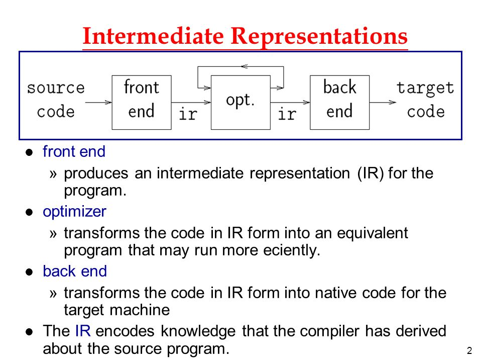 3 Intermediate Representations l Advantages »compiler can make multiple passes over program »break the compiler into manageable pieces »support multiple languages and architectures using multiple front & back ends »enables machine-independent optimization l Desirable properties »easy & inexpensive to generate and manipulate »contains sufficient information l Examples »abstract syntax tree (AST) »directed acyclic graph (DAG) » control flow graph (CFG) » three address code » stack code