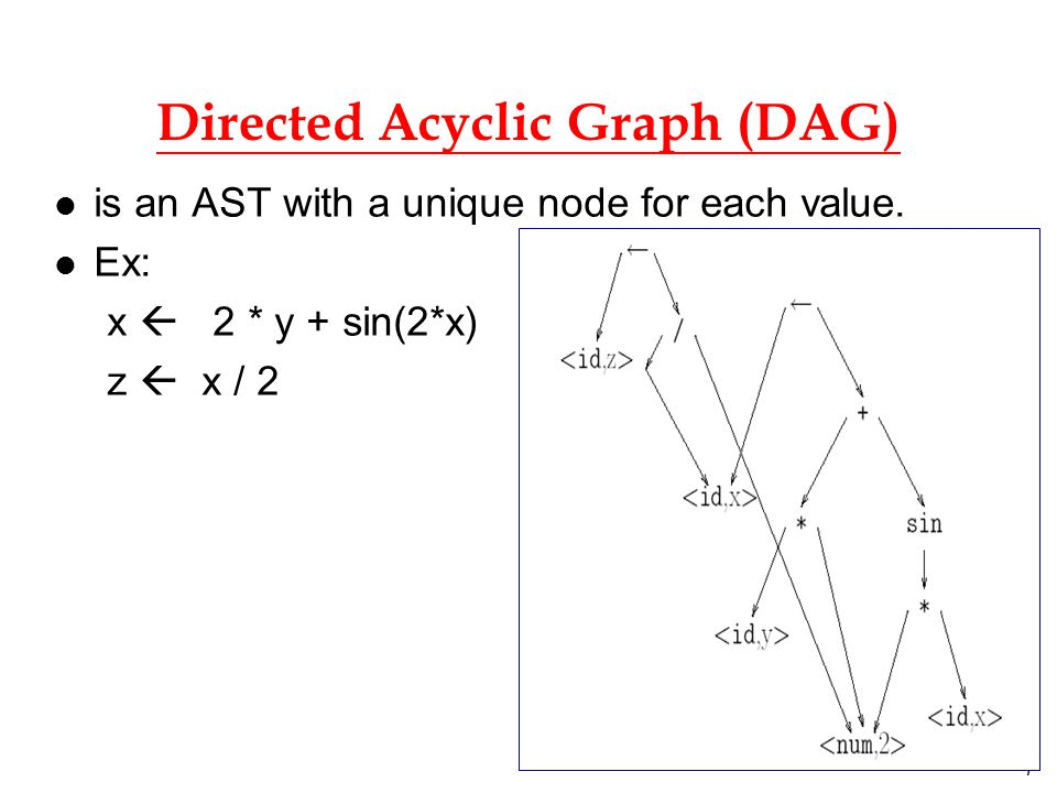 7 Directed Acyclic Graph (DAG) is an AST with a unique node for each value. Ex: x  2 * y + sin(2*x) z  x / 2