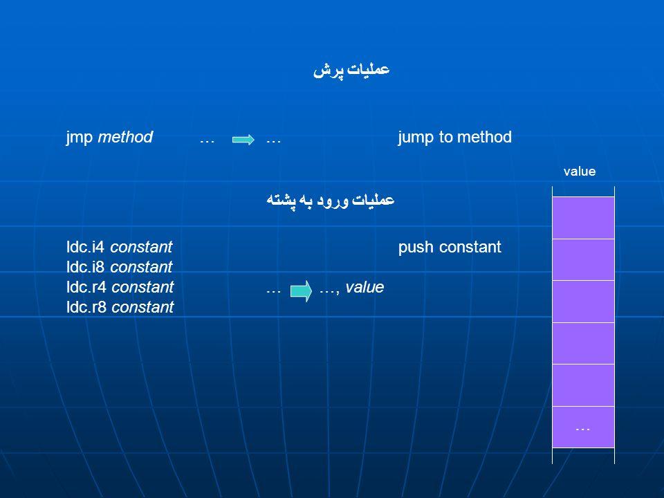 jmp method … … jump to method عمليات پرش عمليات ورود به پشته ldc.i4 constantpush constant ldc.i8 constant ldc.r4 constant… …, value ldc.r8 constant … value