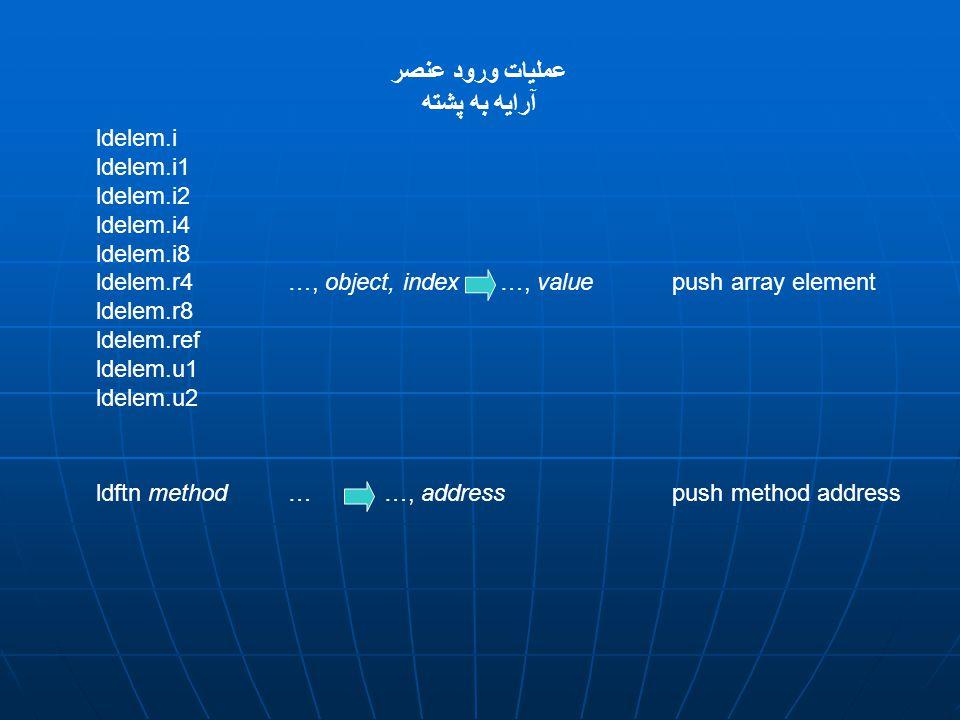 عمليات ورود عنصر آرايه به پشته ldelem.i ldelem.i1 ldelem.i2 ldelem.i4 ldelem.i8 ldelem.r4…, object, index …, valuepush array element ldelem.r8 ldelem.ref ldelem.u1 ldelem.u2 ldftn method … …, address push method address