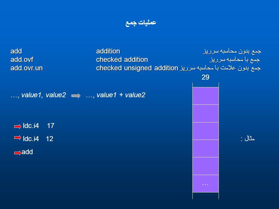 … add additionجمع بدون محاسبه سرريز add.ovf checked addition جمع با محاسبه سرريز add.ovr.un checked unsigned additionجمع بدون علامت با محاسبه سرريز …, value1, value2 …, value1 + value2 عمليات جمع مثال : 17 12 ldc.i4 add 29