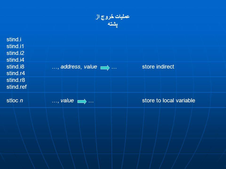 عمليات خروج از پشته stind.i stind.i1 stind.i2 stind.i4 stind.i8…, address, value …store indirect stind.r4 stind.r8 stind.ref stloc n …, value … store to local variable