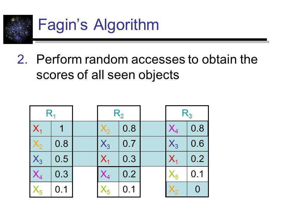 Fagin's Algorithm  Perform random accesses to obtain the scores of all seen objects R1R1 X1X1 1 X2X2 0.8 X3X3 0.5 X4X4 0.3 X5X5 0.1 R2R2 X2X2 0.8 X3