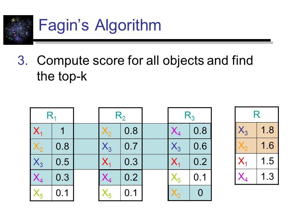 Fagin's Algorithm  Compute score for all objects and find the top-k R1R1 X1X1 1 X2X2 0.8 X3X3 0.5 X4X4 0.3 X5X5 0.1 R2R2 X2X2 0.8 X3X3 0.7 X1X1 0.3