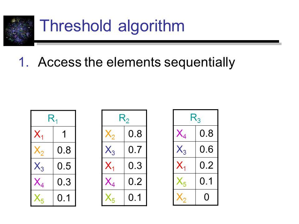 Threshold algorithm  Access the elements sequentially R1R1 X1X1 1 X2X2 0.8 X3X3 0.5 X4X4 0.3 X5X5 0.1 R2R2 X2X2 0.8 X3X3 0.7 X1X1 0.3 X4X4 0.2 X5X5