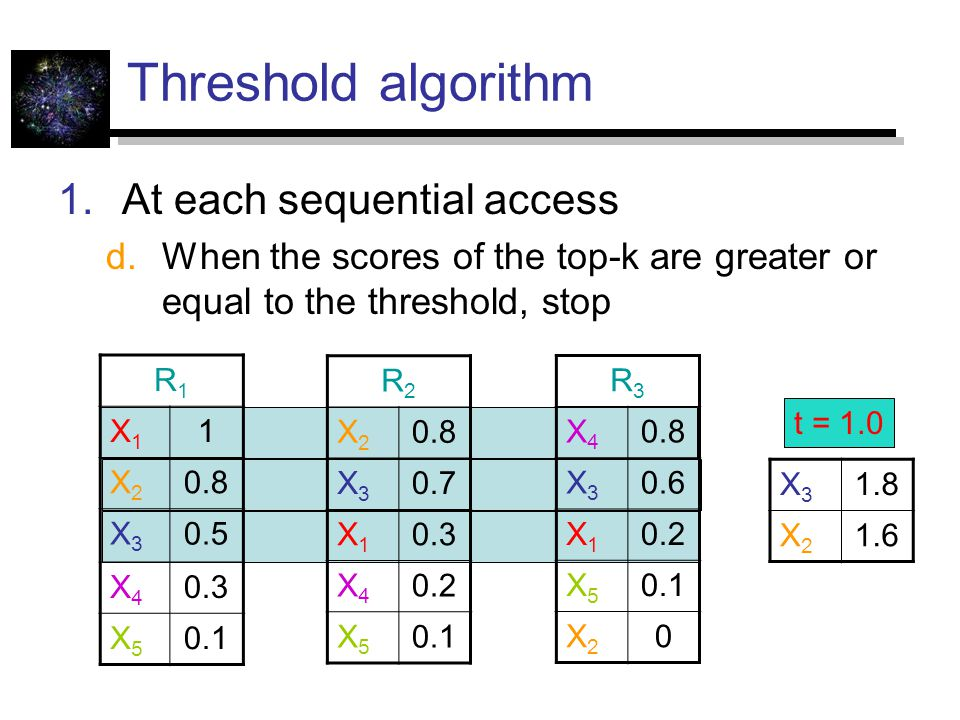 Threshold algorithm  At each sequential access  When the scores of the top-k are greater or equal to the threshold, stop R1R1 X1X1 1 X2X2 0.8 X3X3