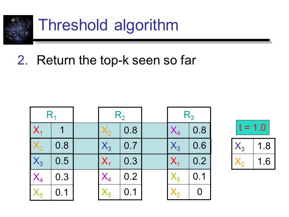 Threshold algorithm  Return the top-k seen so far R1R1 X1X1 1 X2X2 0.8 X3X3 0.5 X4X4 0.3 X5X5 0.1 R2R2 X2X2 0.8 X3X3 0.7 X1X1 0.3 X4X4 0.2 X5X5 0.1