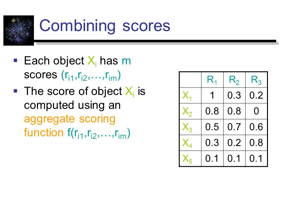 Combining scores  Each object X i has m scores (r i1,r i2,…,r im )  The score of object X i is computed using an aggregate scoring function f(r i1,r
