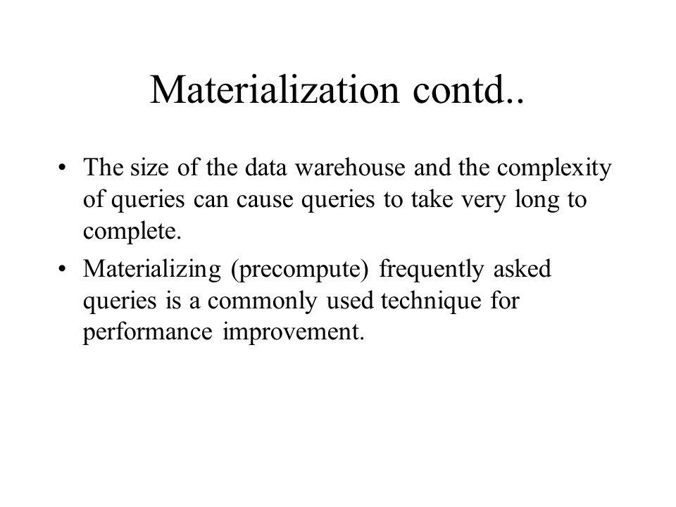 Materialization contd..