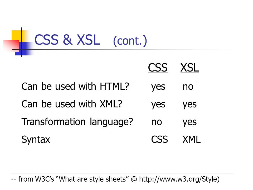 "CSS & XSL (cont.) CSS XSL Can be used with HTML? yes no Can be used with XML? yes yes Transformation language? no yes Syntax CSS XML -- from W3C's ""Wh"