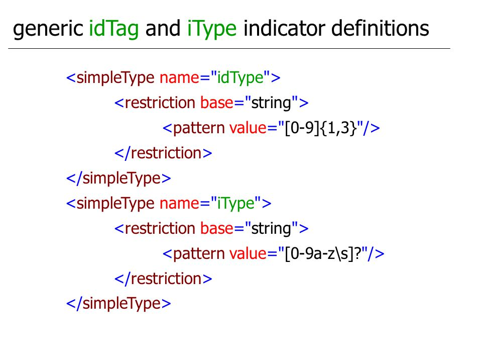 generic idTag and iType indicator definitions
