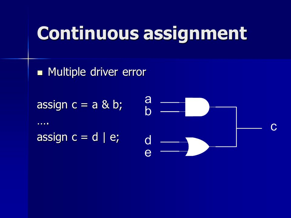 Continuous assignment Multiple driver error Multiple driver error assign c = a & b; …. assign c = d | e;
