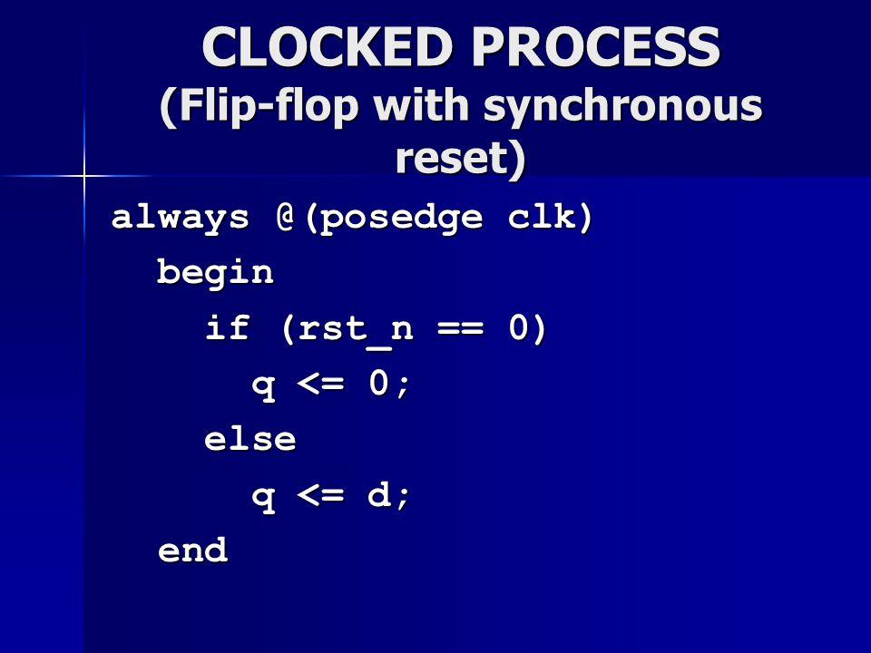 CLOCKED PROCESS (Flip-flop with synchronous reset) always @(posedge clk) begin begin if (rst_n == 0) if (rst_n == 0) q <= 0; q <= 0; else else q <= d;