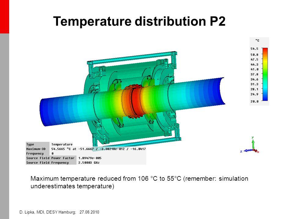 D. Lipka, MDI, DESY Hamburg; 27.08.2010 Temperature distribution P2 Maximum temperature reduced from 106 °C to 55°C (remember: simulation underestimat
