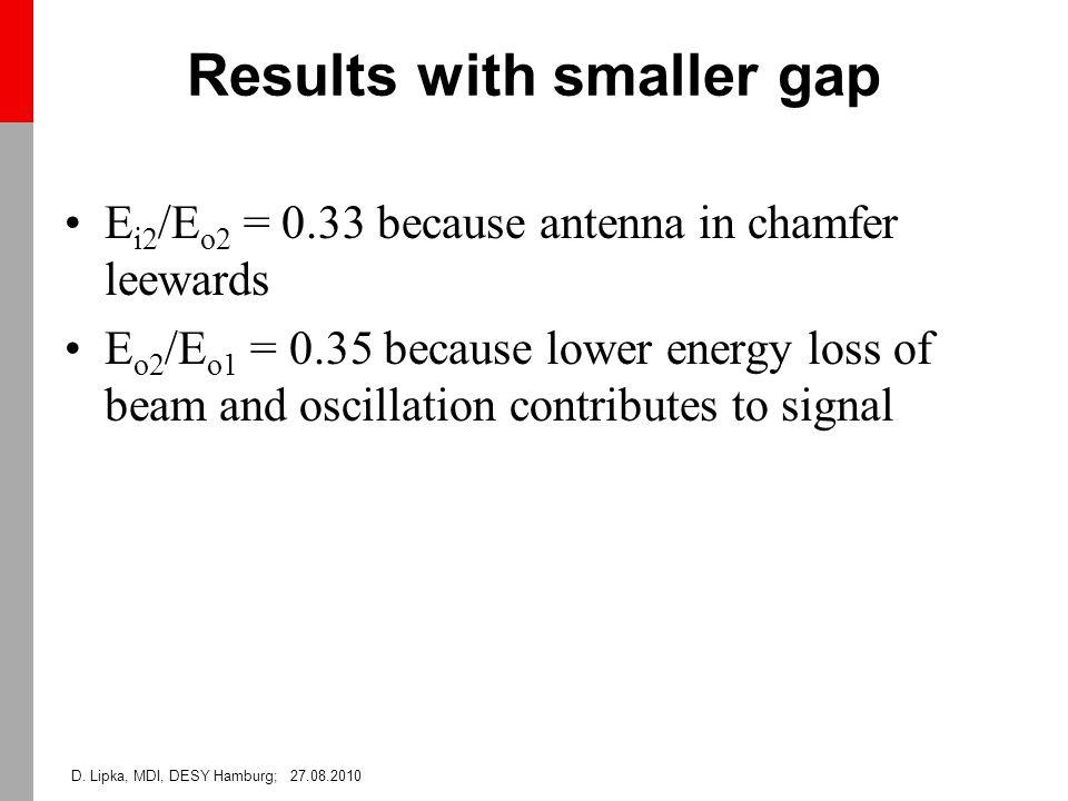 D. Lipka, MDI, DESY Hamburg; 27.08.2010 Results with smaller gap E i2 /E o2 = 0.33 because antenna in chamfer leewards E o2 /E o1 = 0.35 because lower