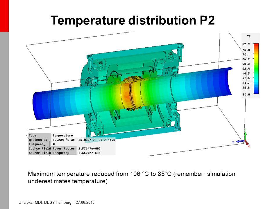 D. Lipka, MDI, DESY Hamburg; 27.08.2010 Temperature distribution P2 Maximum temperature reduced from 106 °C to 85°C (remember: simulation underestimat
