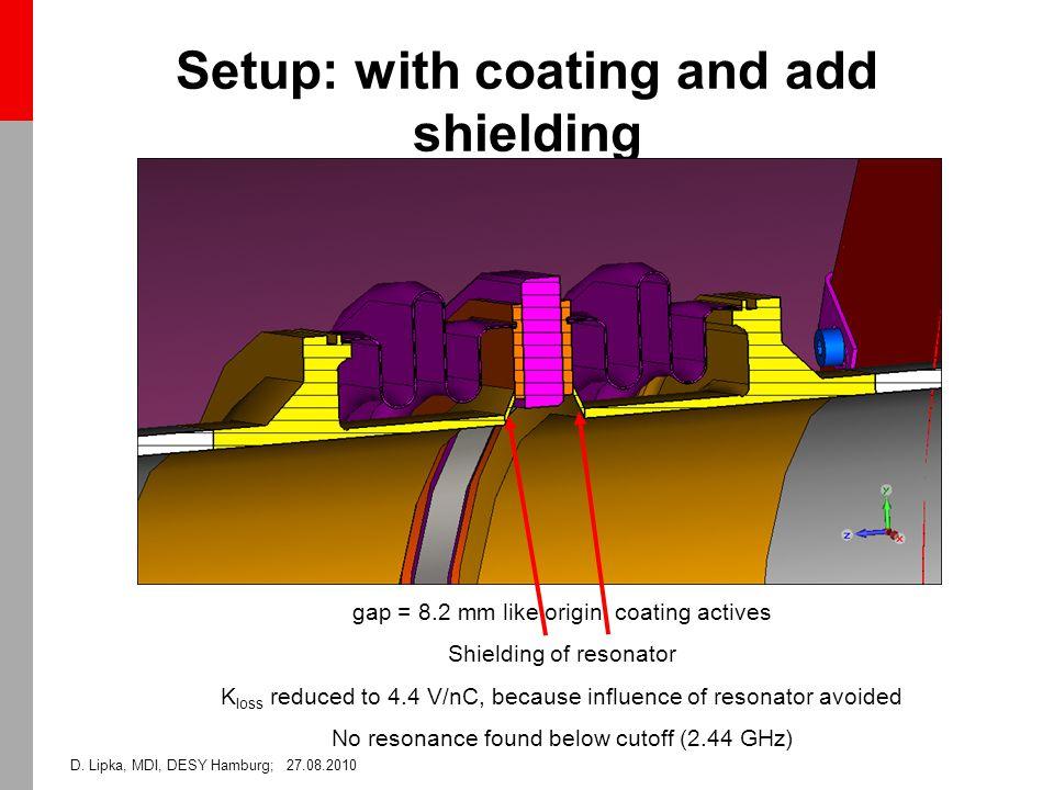 D. Lipka, MDI, DESY Hamburg; 27.08.2010 Setup: with coating and add shielding gap = 8.2 mm like origin, coating actives Shielding of resonator K loss