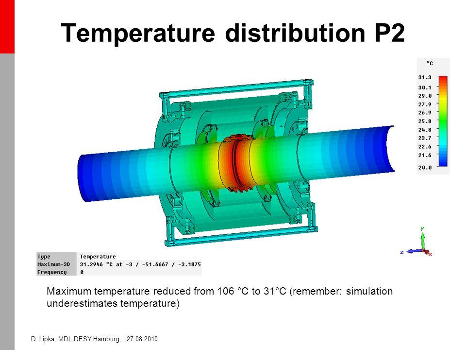D. Lipka, MDI, DESY Hamburg; 27.08.2010 Temperature distribution P2 Maximum temperature reduced from 106 °C to 31°C (remember: simulation underestimat