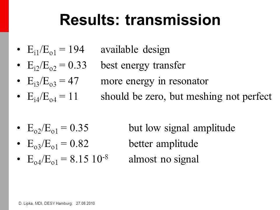 D. Lipka, MDI, DESY Hamburg; 27.08.2010 Results: transmission E i1 /E o1 = 194available design E i2 /E o2 = 0.33 best energy transfer E i3 /E o3 = 47