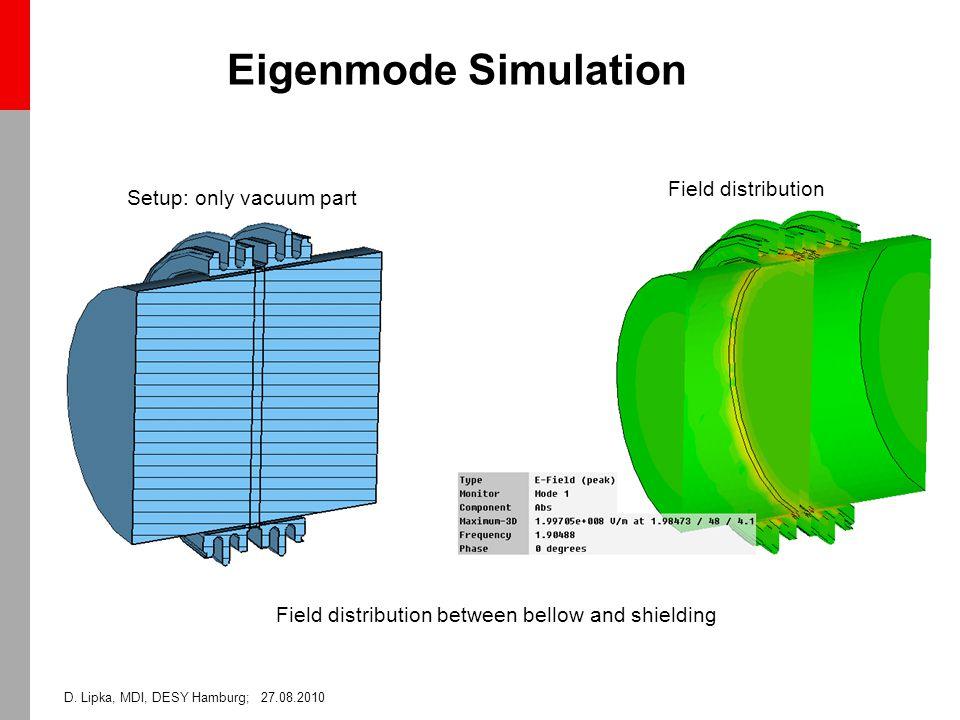 D. Lipka, MDI, DESY Hamburg; 27.08.2010 Eigenmode Simulation Field distribution between bellow and shielding Setup: only vacuum part Field distributio
