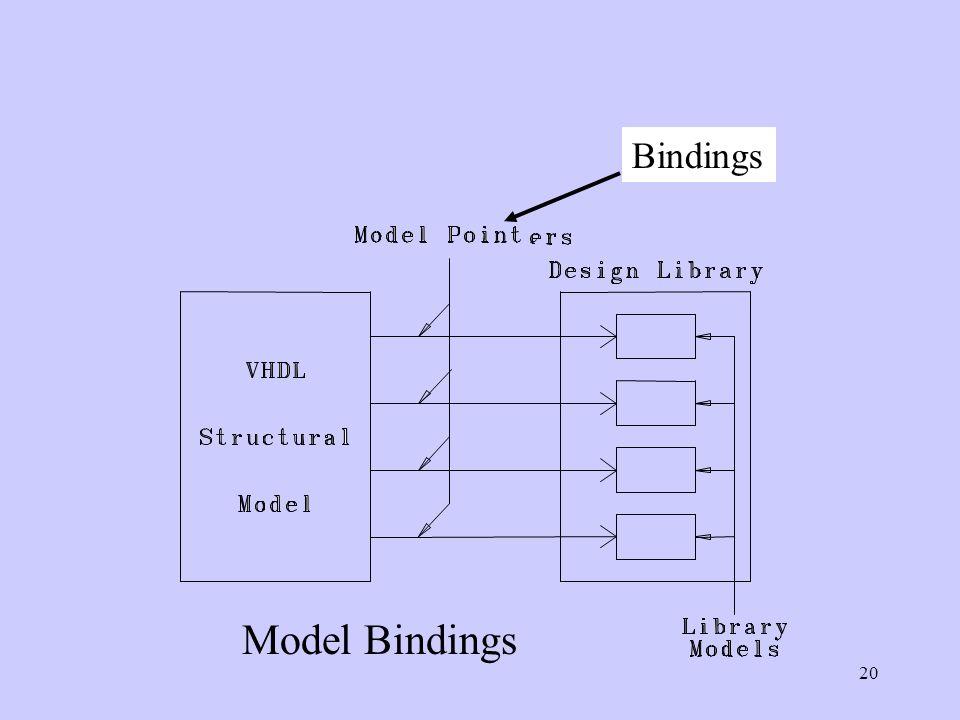 20 Model Bindings