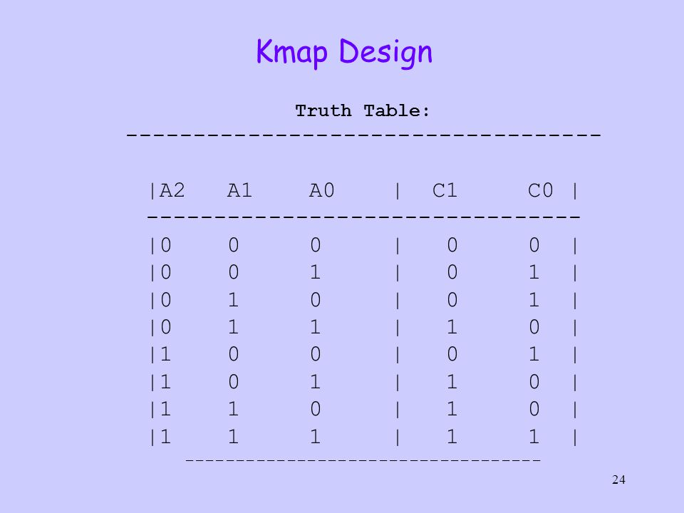 24 Kmap Design Truth Table: ----------------------------------- |A2 A1 A0 | C1 C0 | -------------------------------- |0 0 0 | 0 0 | |0 0 1 | 0 1 | |0 1 0 | 0 1 | |0 1 1 | 1 0 | |1 0 0 | 0 1 | |1 0 1 | 1 0 | |1 1 0 | 1 0 | |1 1 1 | 1 1 | -----------------------------------