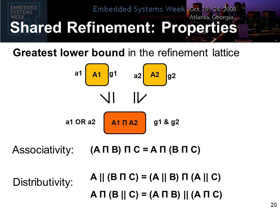 Shared Refinement: Properties Greatest lower bound in the refinement lattice Associativity: Distributivity: 20 (A Π B) Π C = A Π (B Π C)‏ a1 g1 a2g2 A1 x A2 a1 OR a2g1 & g2 A1 A1 Π A2 A2 A || (B Π C) = (A || B) Π (A || C) A Π (B || C) = (A Π B) || (A Π C)