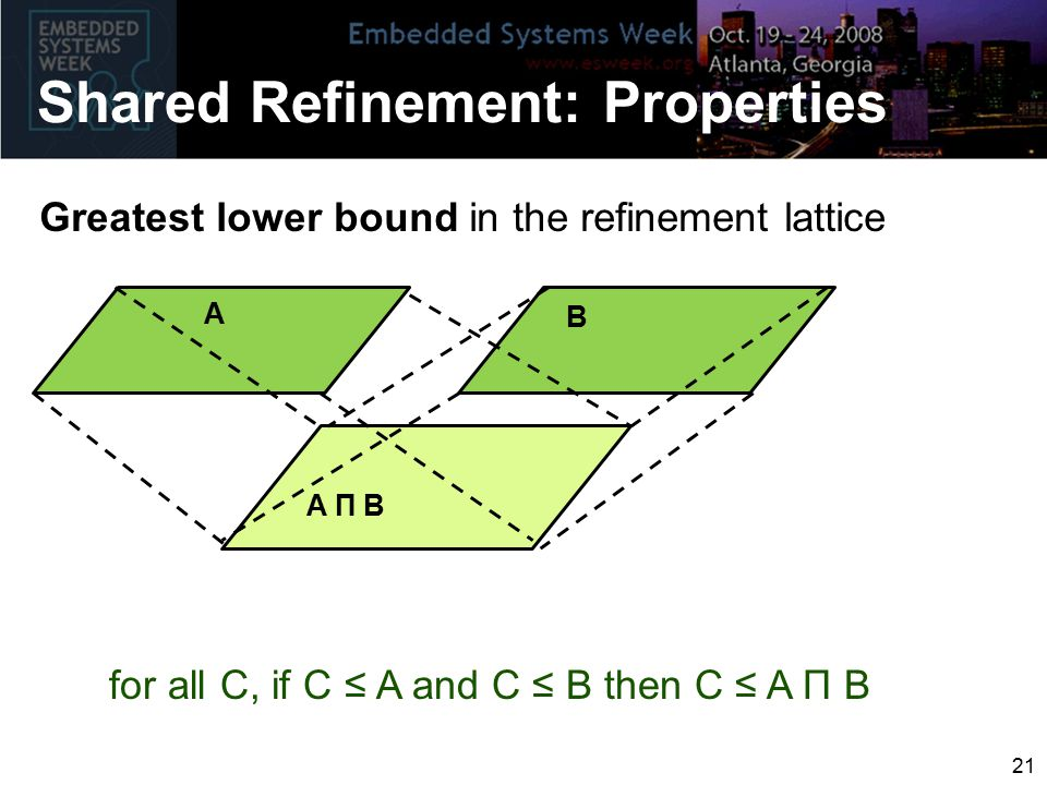 A Π B Greatest lower bound in the refinement lattice Shared Refinement: Properties 21 A B for all C, if C ≤ A and C ≤ B then C ≤ A Π B