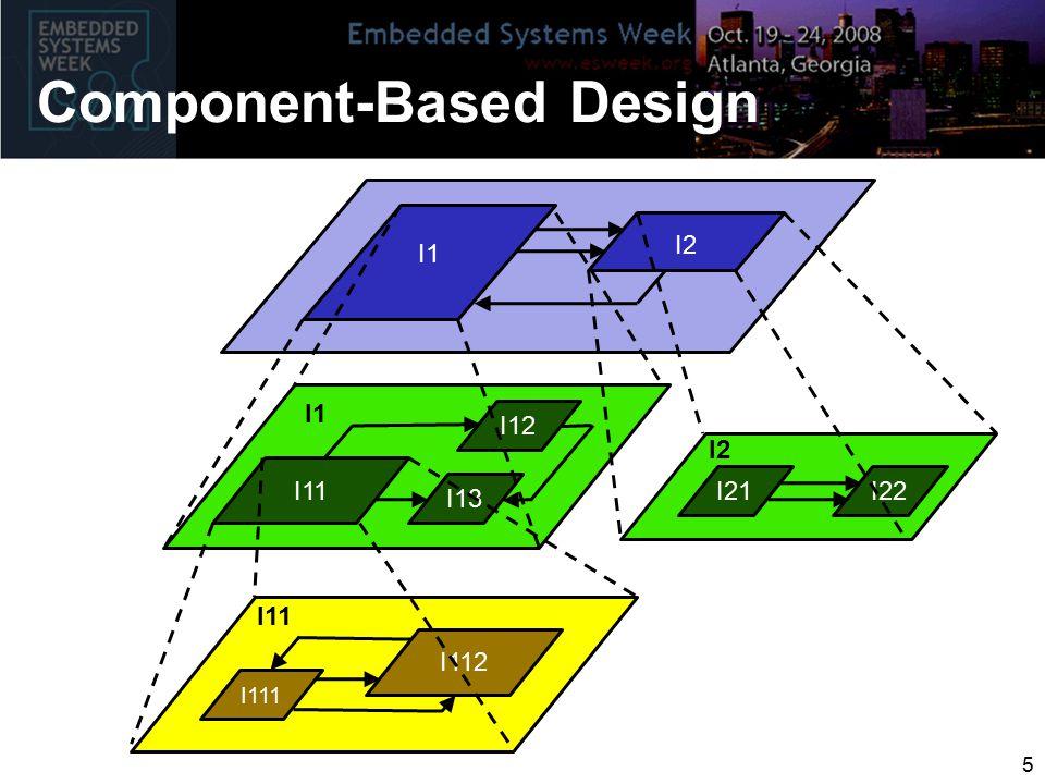 I111 I112 I21I22 I13 I12 I11 I2 Component-Based Design I1 I2 I11 5