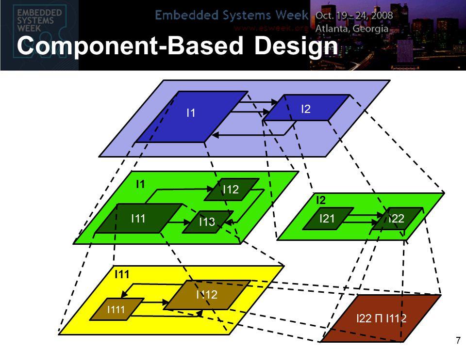 I111 I112 I21I22 I13 I12 I11 I2 Component-Based Design I1 I2 I11 I22 Π I112 7