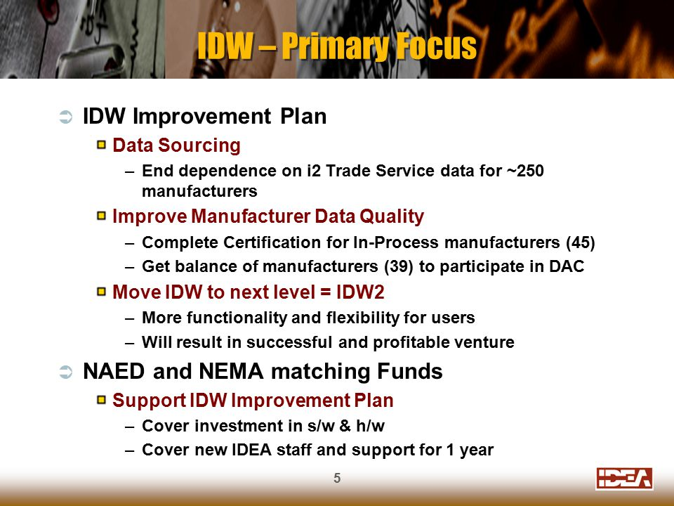 5 IDW – Primary Focus  IDW Improvement Plan Data Sourcing –End dependence on i2 Trade Service data for ~250 manufacturers Improve Manufacturer Data Quality –Complete Certification for In-Process manufacturers (45) –Get balance of manufacturers (39) to participate in DAC Move IDW to next level = IDW2 –More functionality and flexibility for users –Will result in successful and profitable venture  NAED and NEMA matching Funds Support IDW Improvement Plan –Cover investment in s/w & h/w –Cover new IDEA staff and support for 1 year