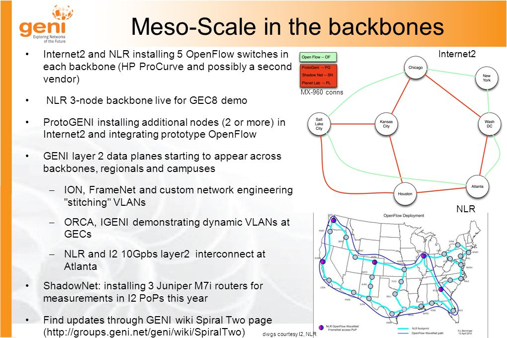 Meso-Scale in the backbones Internet2 and NLR installing 5 OpenFlow switches in each backbone (HP ProCurve and possibly a second vendor) NLR 3-node backbone live for GEC8 demo ProtoGENI installing additional nodes (2 or more) in Internet2 and integrating prototype OpenFlow GENI layer 2 data planes starting to appear across backbones, regionals and campuses – ION, FrameNet and custom network engineering stitching VLANs – ORCA, IGENI demonstrating dynamic VLANs at GECs – NLR and I2 10Gpbs layer2 interconnect at Atlanta ShadowNet: installing 3 Juniper M7i routers for measurements in I2 PoPs this year Find updates through GENI wiki Spiral Two page (http://groups.geni.net/geni/wiki/SpiralTwo) Internet2 MX-960 conns NLR dwgs courtesy I2, NLR