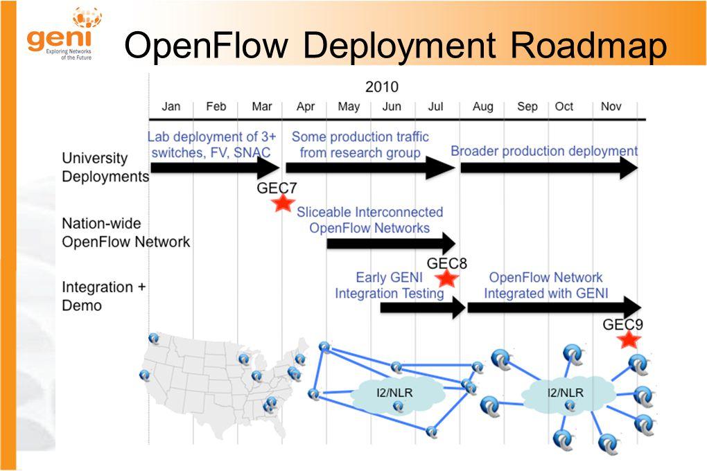 OpenFlow Deployment Roadmap