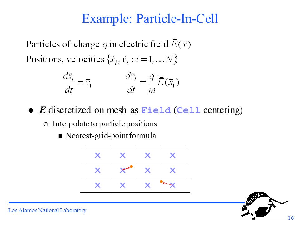 Los Alamos National Laboratory 16 Example: Particle-In-Cell E discretized on mesh as Field ( Cell centering)  Interpolate to particle positions Nearest-grid-point formula