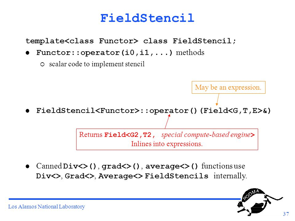 Los Alamos National Laboratory 37 FieldStencil template class FieldStencil; Functor::operator(i0,i1,...) methods  scalar code to implement stencil Returns Field Inlines into expressions.